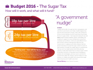 Sugar Tax infographic v3-01 (002)