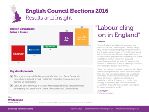English Council Election Results 2016-04