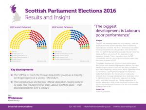 Scottish Parliament Elections 2016-02