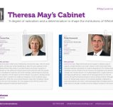 2016 Cabinet Reshuffle-03