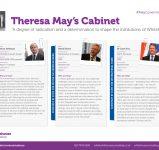 2016 Cabinet Reshuffle-04