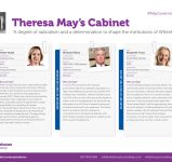 2016 Cabinet Reshuffle-05