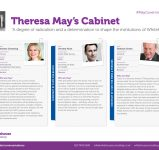2016 Cabinet Reshuffle-06