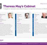 2016 Cabinet Reshuffle-06