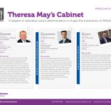 2016 Cabinet Reshuffle-09