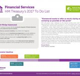 financial-services-to-do-list