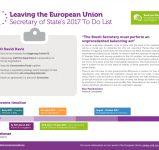 leading-the-eu-to-do-list