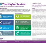 The Naylor Review - Infographic Summary - Whitehouse